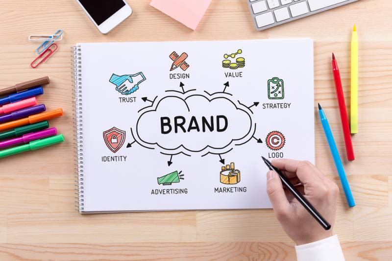 BUSINESS GROWTH - Branding Considerations: What goes into the Naming Process?
