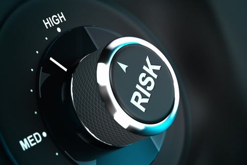 Managing Financial Risk