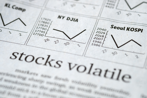 Volatility Returns - Finally