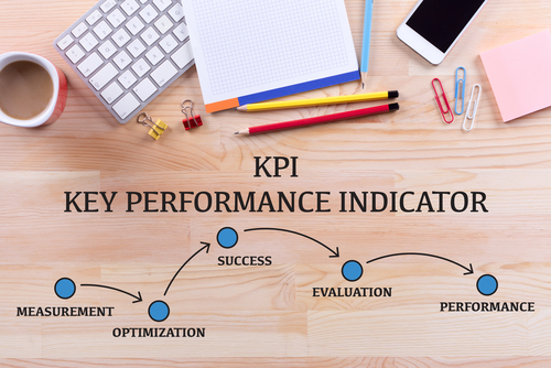 Key Performance Indicators and Your Business - Part 2 of 2 thumbnail