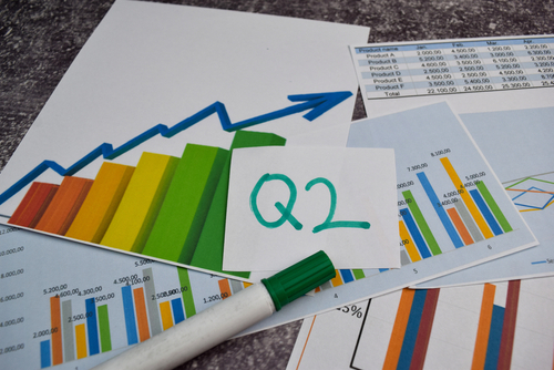 How Will the Market Price in Q2 Earnings?