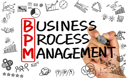 BPMS - Business Process Management Systems